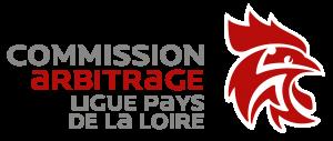 Commission Arbitrage